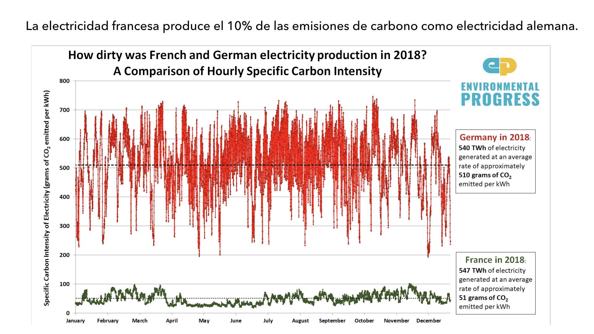 Presentation_ Porque Arentina Necesita La Energia Nuclear .020.jpeg