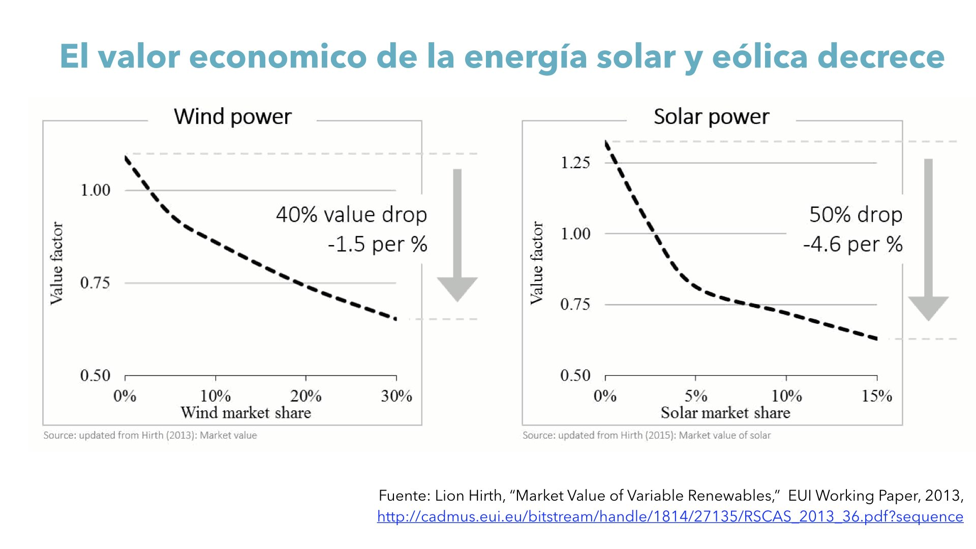 Presentation_ Porque Arentina Necesita La Energia Nuclear .025.jpeg