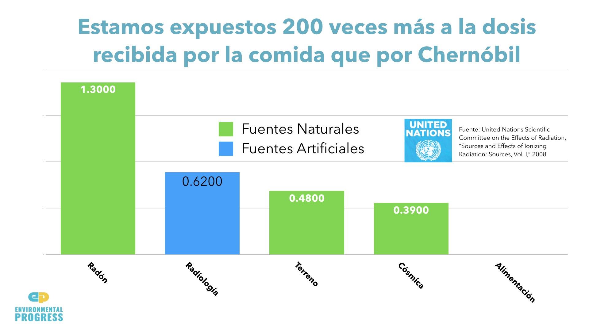 Presentation_ Porque Arentina Necesita La Energia Nuclear .035.jpeg