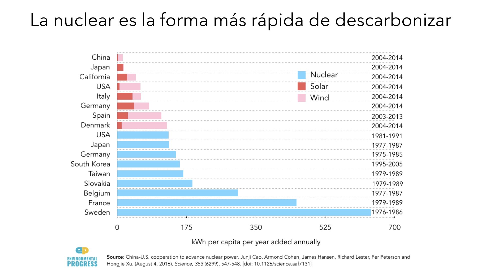 Presentation_ Porque Arentina Necesita La Energia Nuclear .063.jpeg