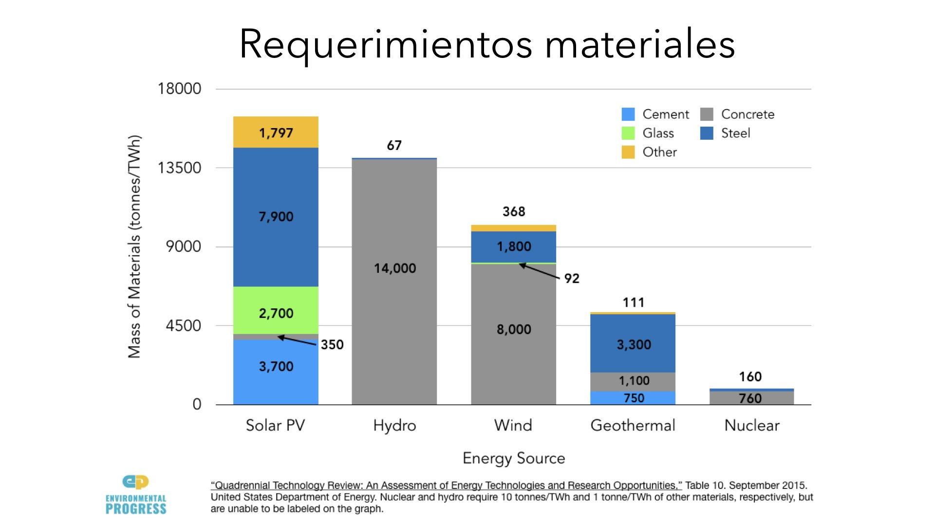 Presentation_ Porque Arentina Necesita La Energia Nuclear .067.jpeg