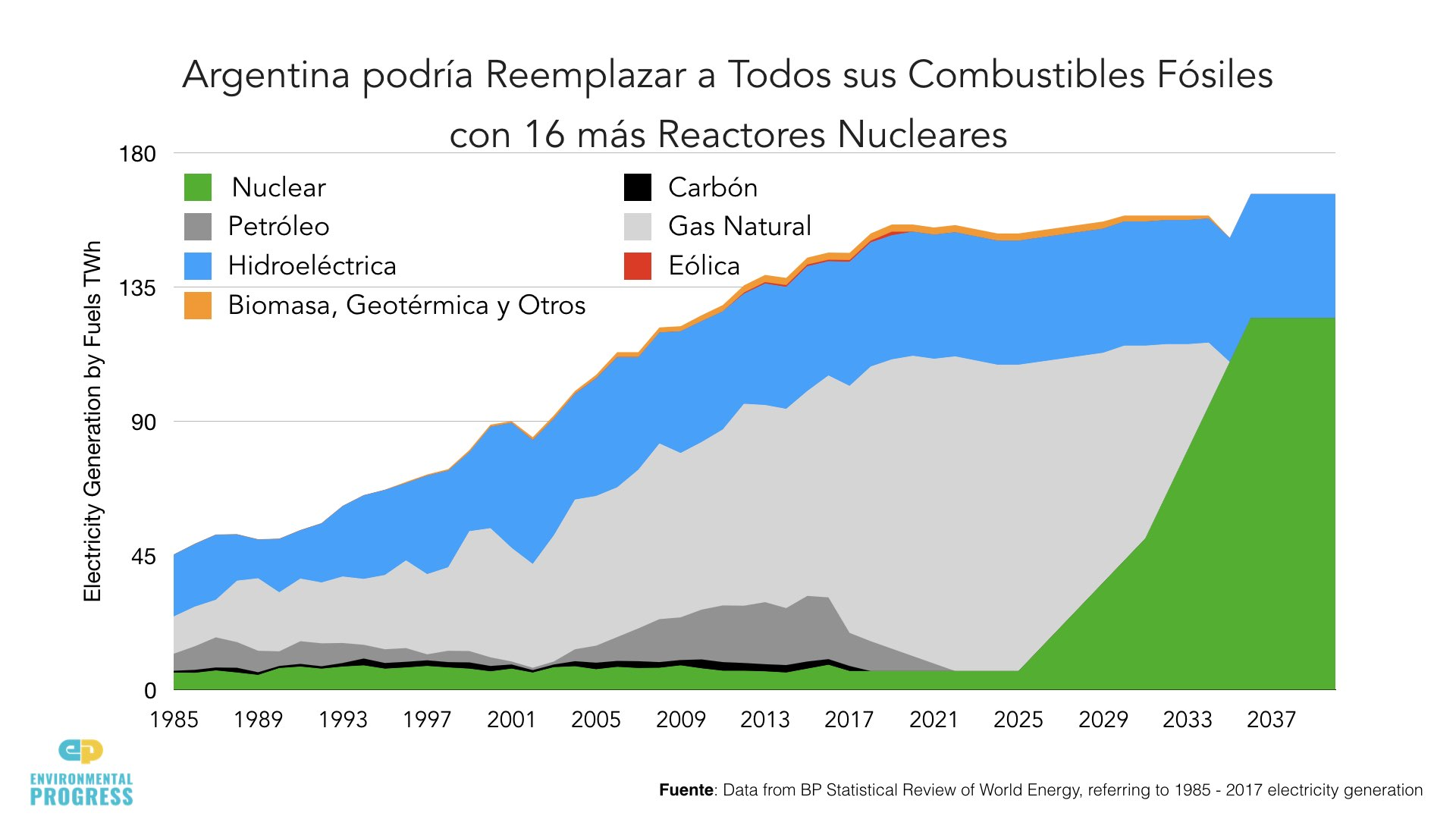 Presentation_ Porque Arentina Necesita La Energia Nuclear .077.jpeg