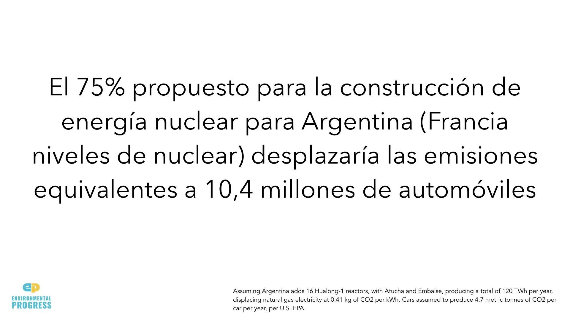 Presentation_ Porque Arentina Necesita La Energia Nuclear .078.jpeg