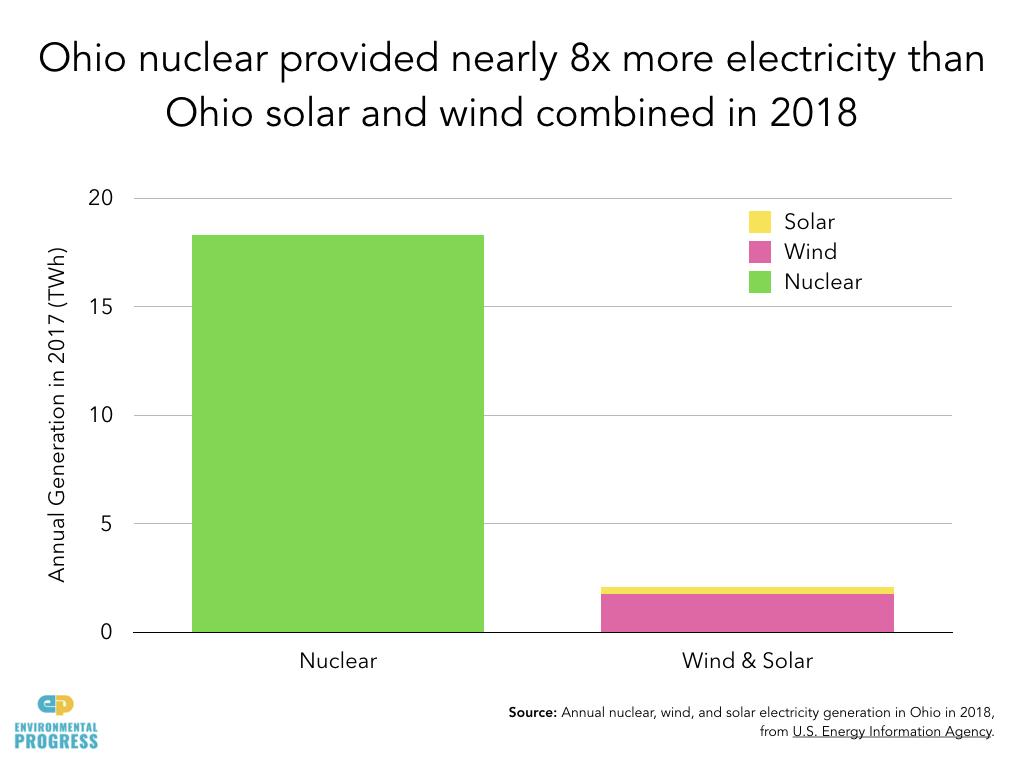 Ohio 5.1.2019.002.jpeg