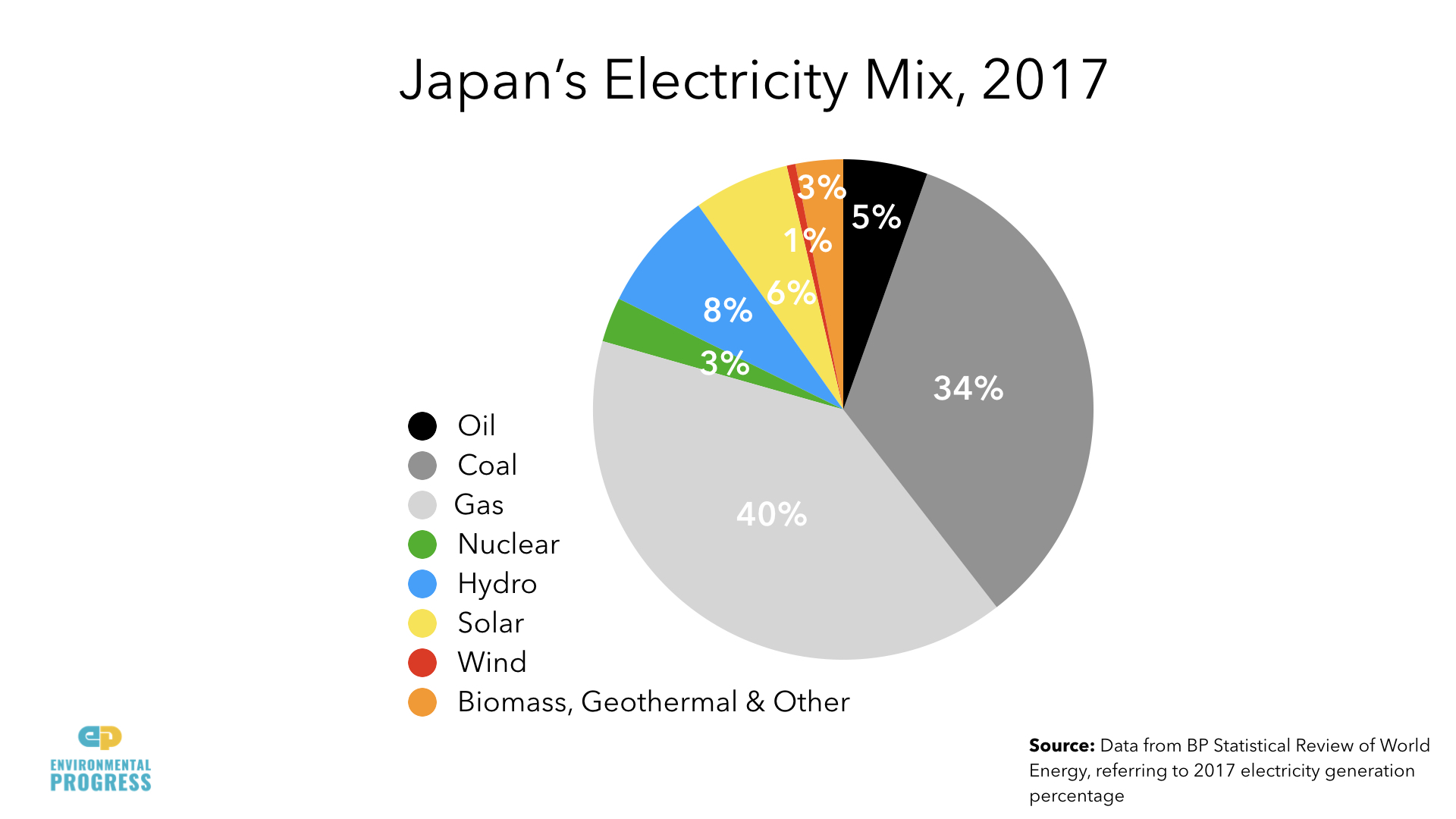 Japan Electricity DATA.001.jpeg