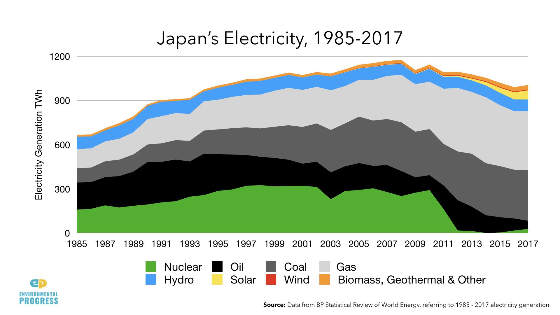 Japan Electricity DATA.003.jpeg