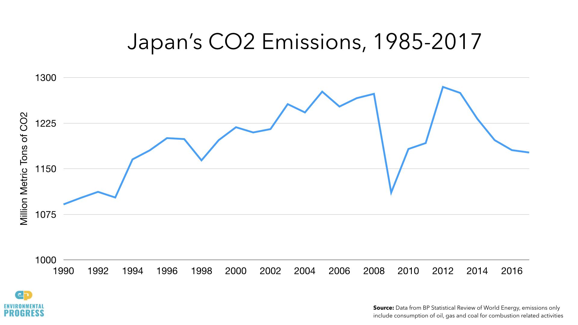 Japan Electricity DATA.005.jpeg