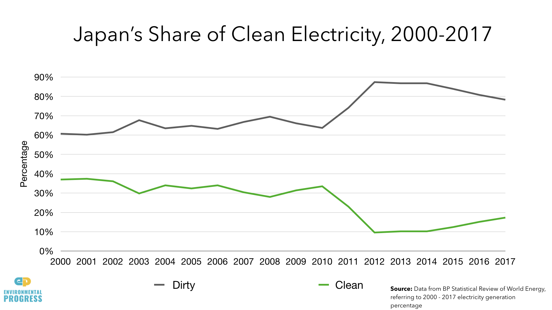 Japan Electricity DATA.006.jpeg