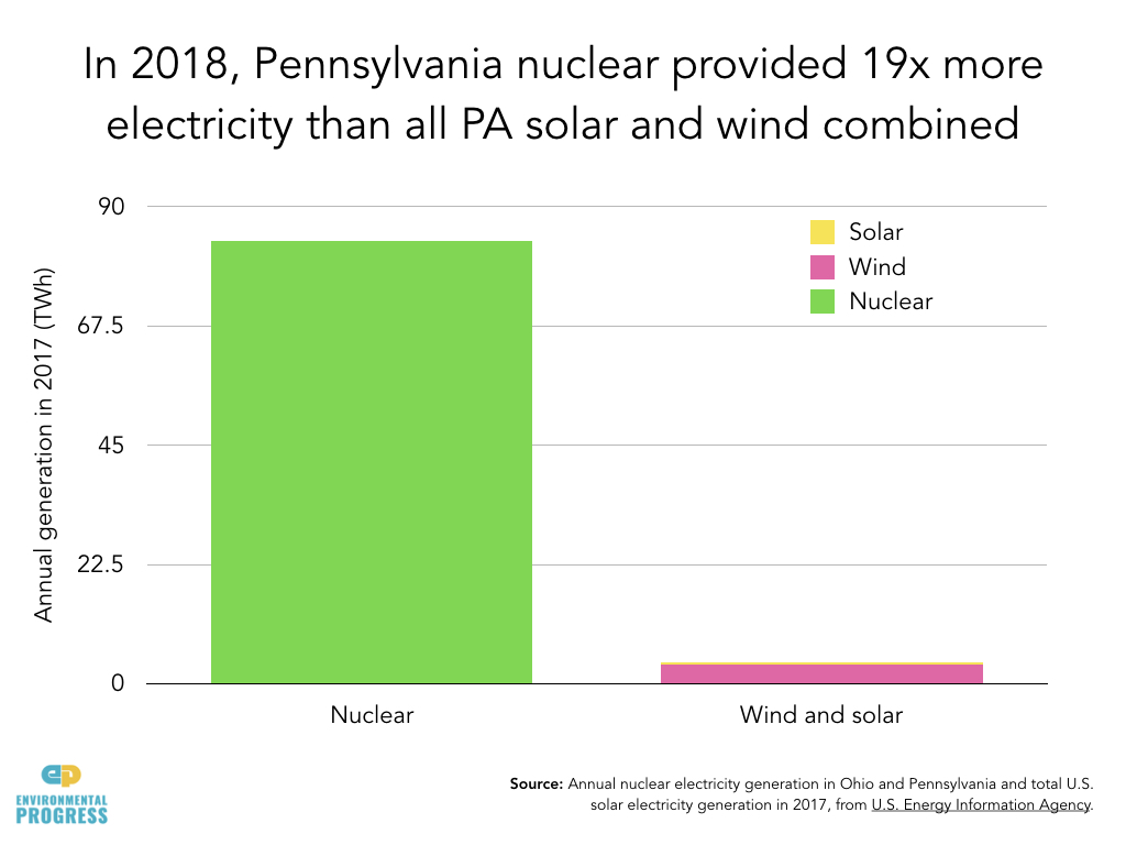 Pennsylvania 5.2.2019.003.jpeg