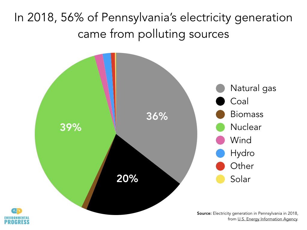 Pennsylvania 5.2.2019.001.jpeg