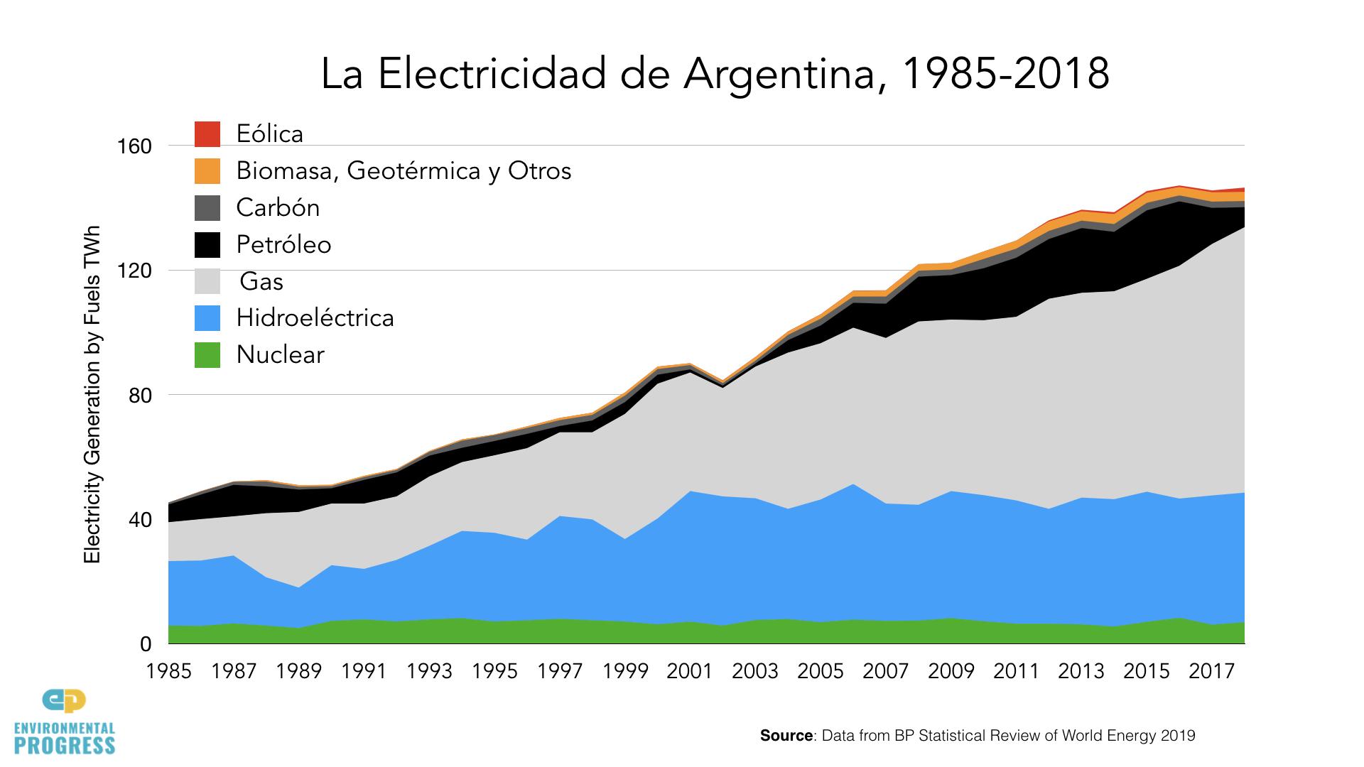 Argentina slides.018.jpeg