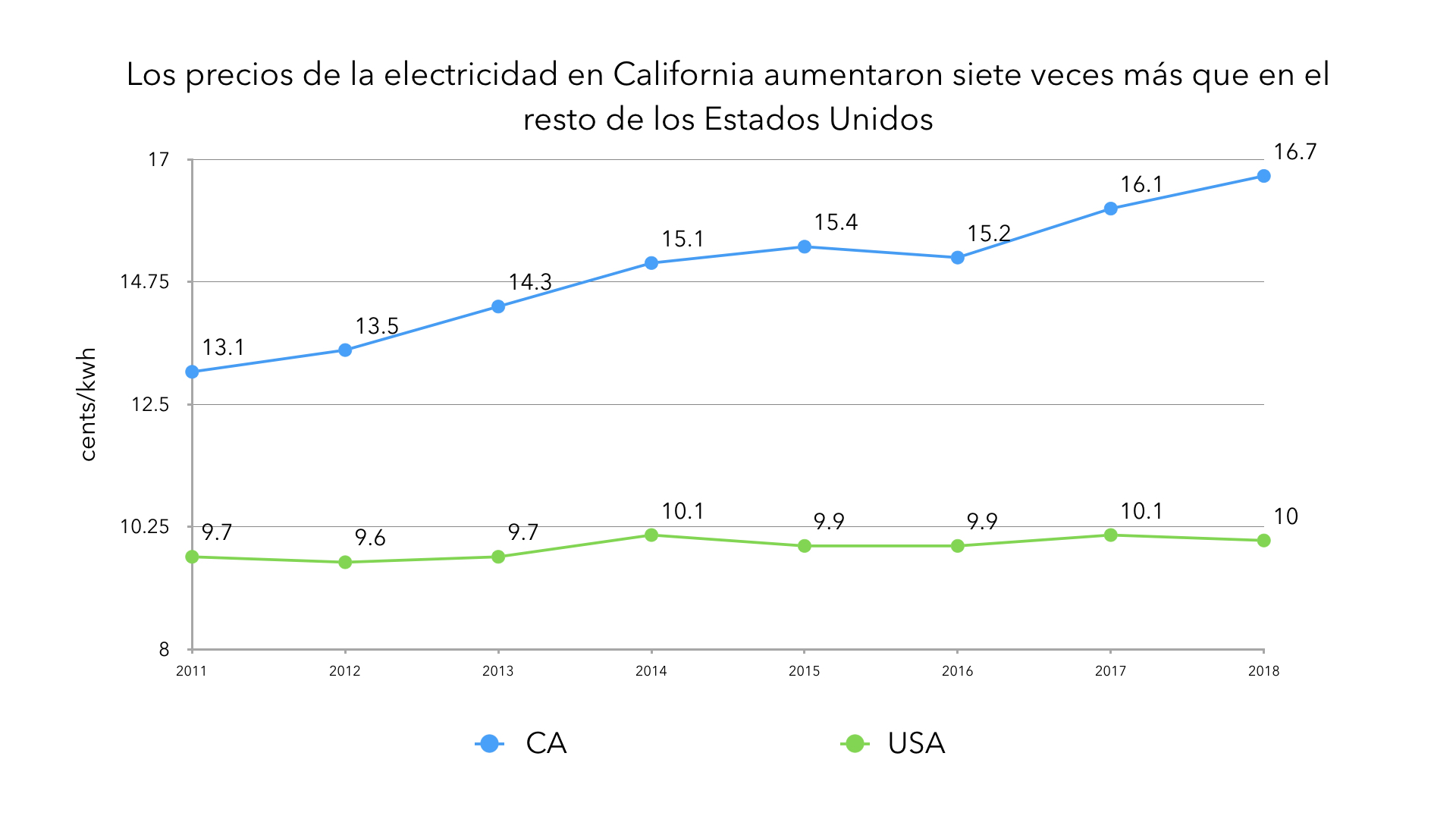 CA vs USA.001.jpeg