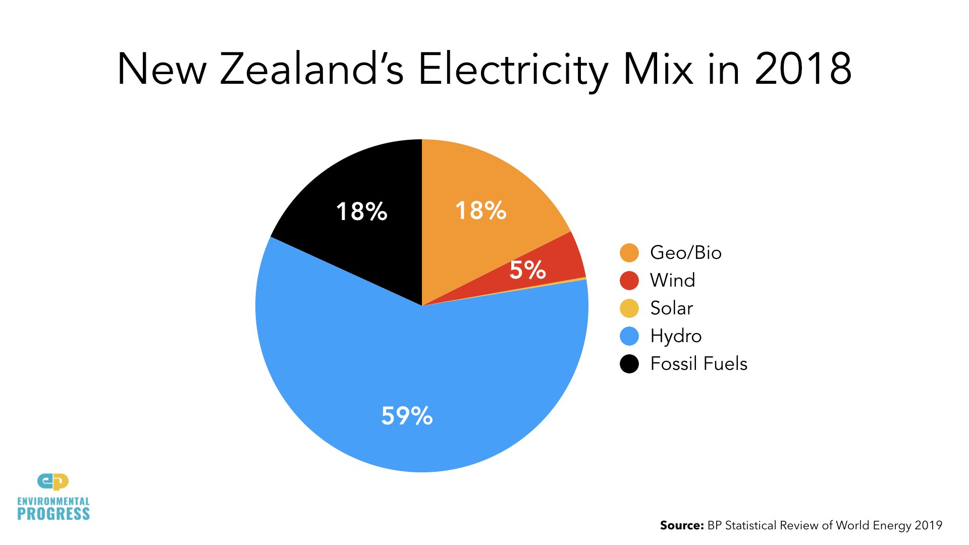 Why Energy Saves the Environment - RMLA - NZ - 2019.026.jpeg
