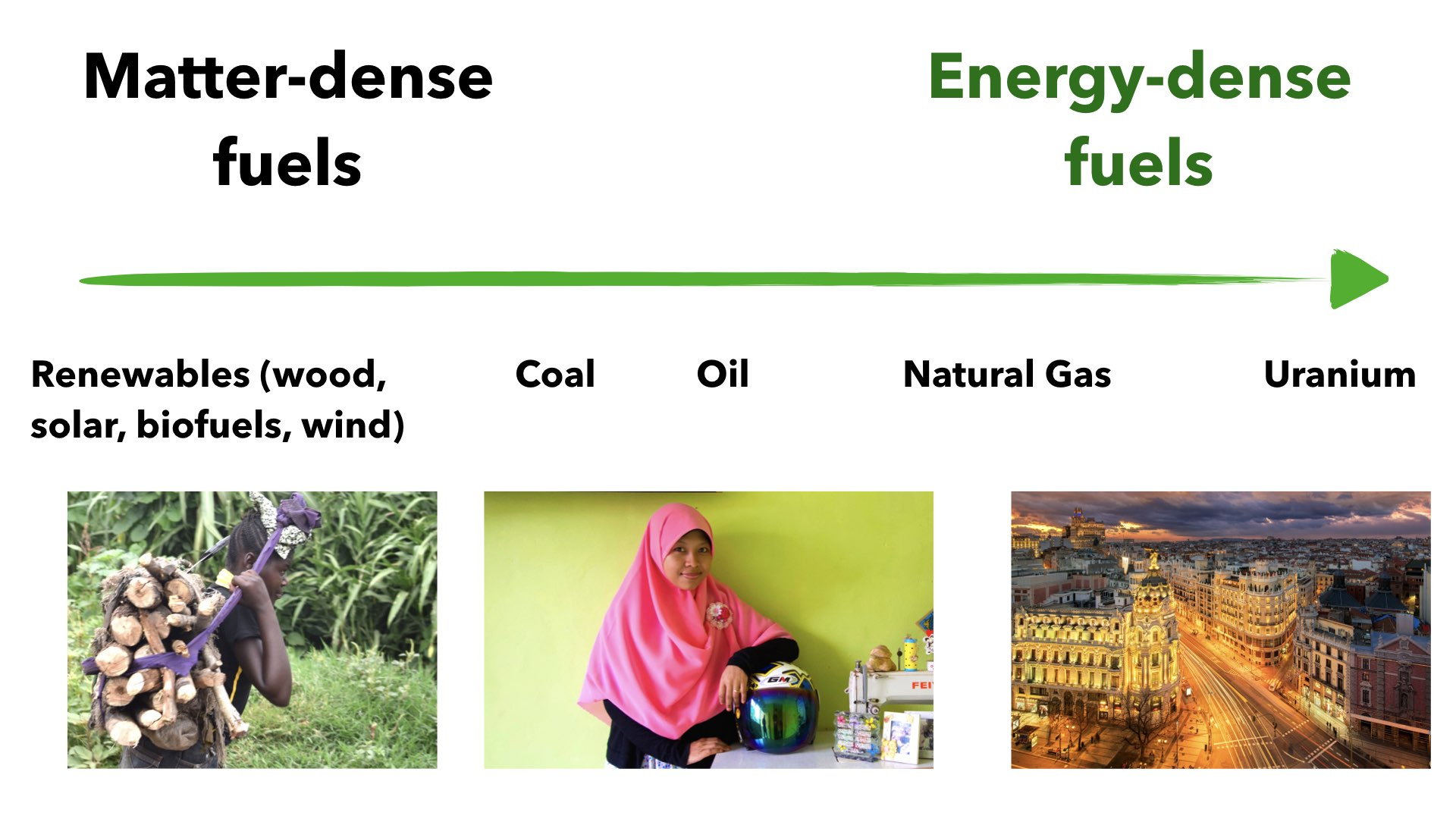 Why Energy Saves the Environment - RMLA - NZ - 2019.061.jpeg