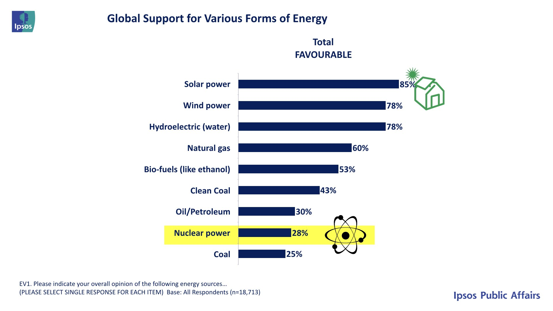 Why Energy Saves the Environment - RMLA - NZ - 2019.092.jpeg