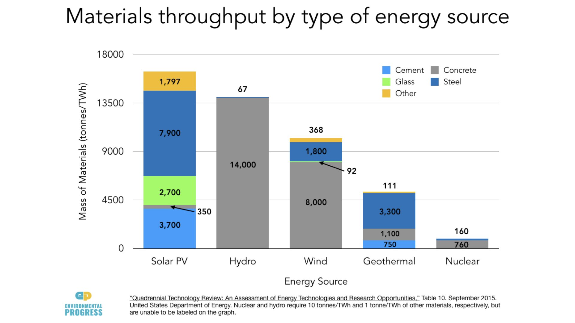 Why Energy Saves the Environment - RMLA - NZ - 2019.105.jpeg