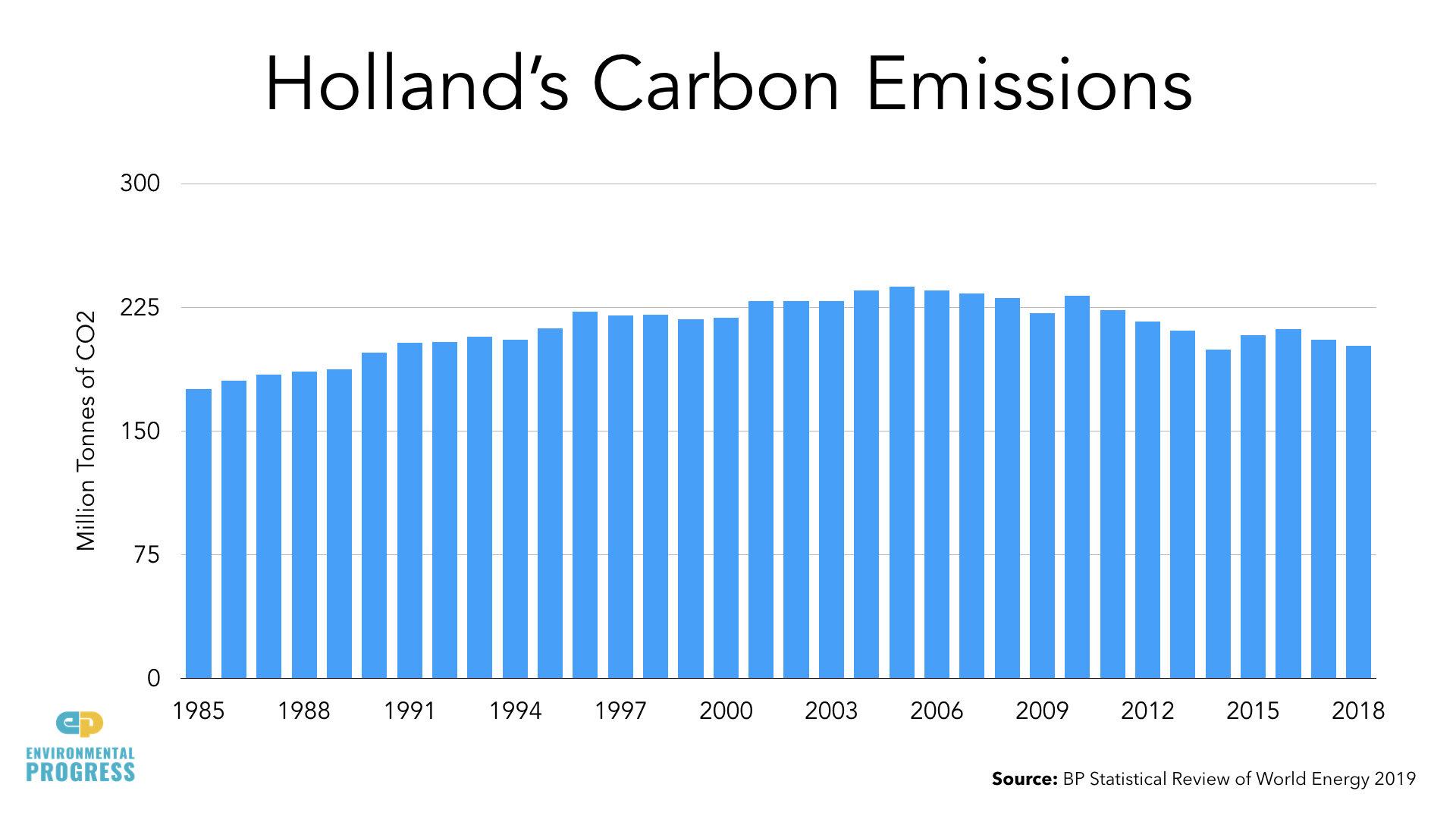 Netherlands ENERGY Data.010.jpeg