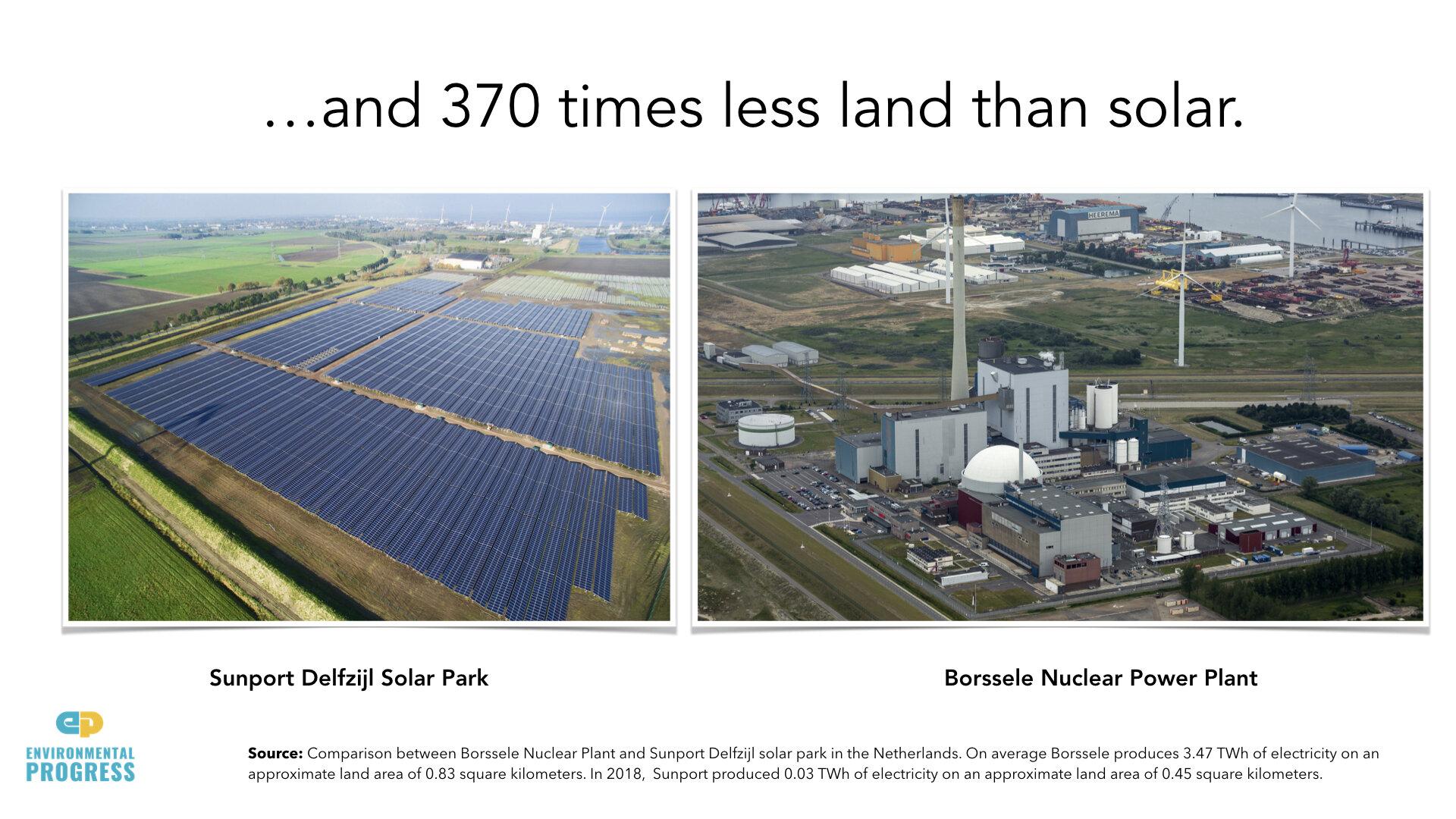 Netherlands ENERGY Data.008.jpeg