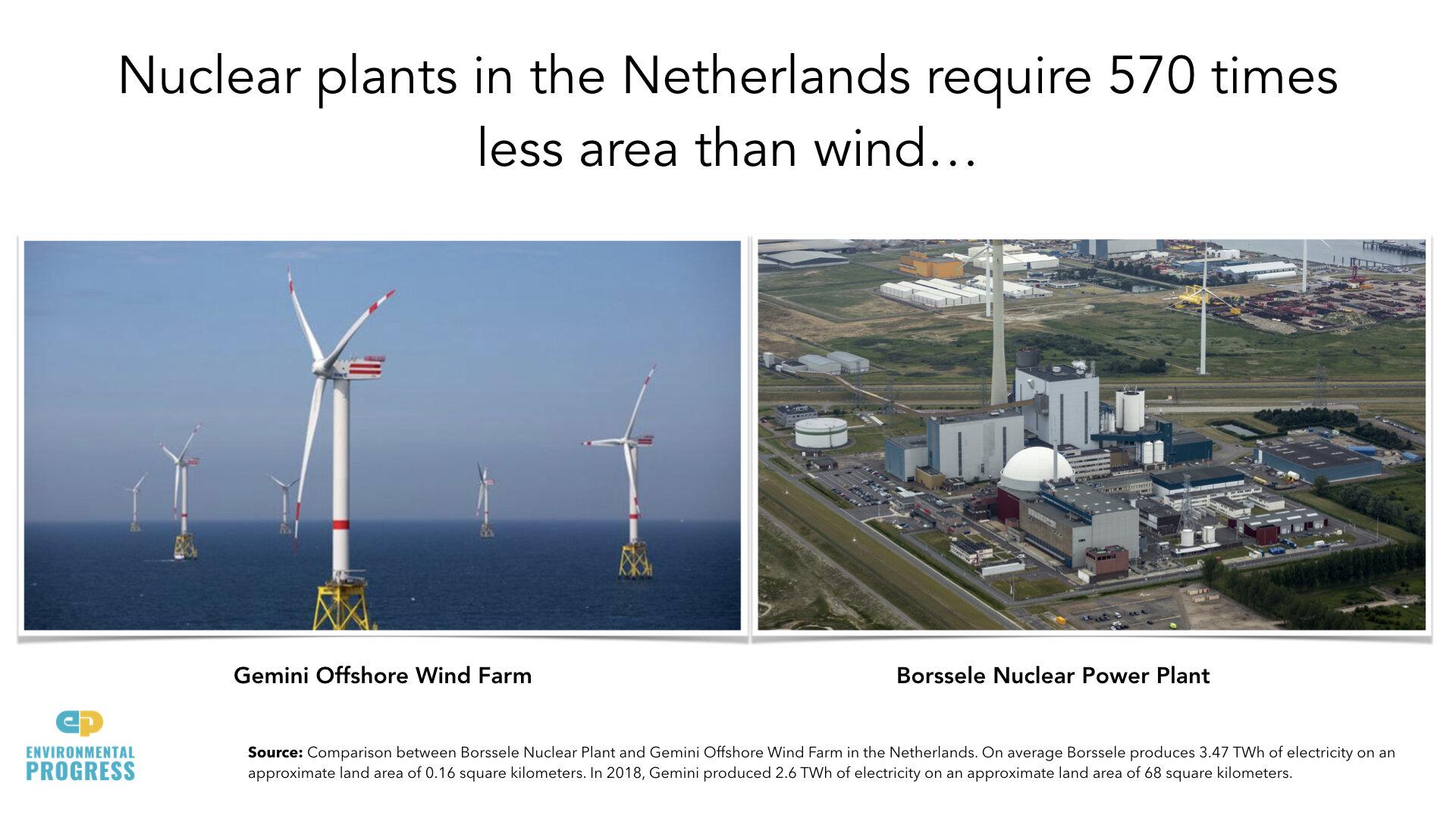 Netherlands ENERGY Data.007.jpeg