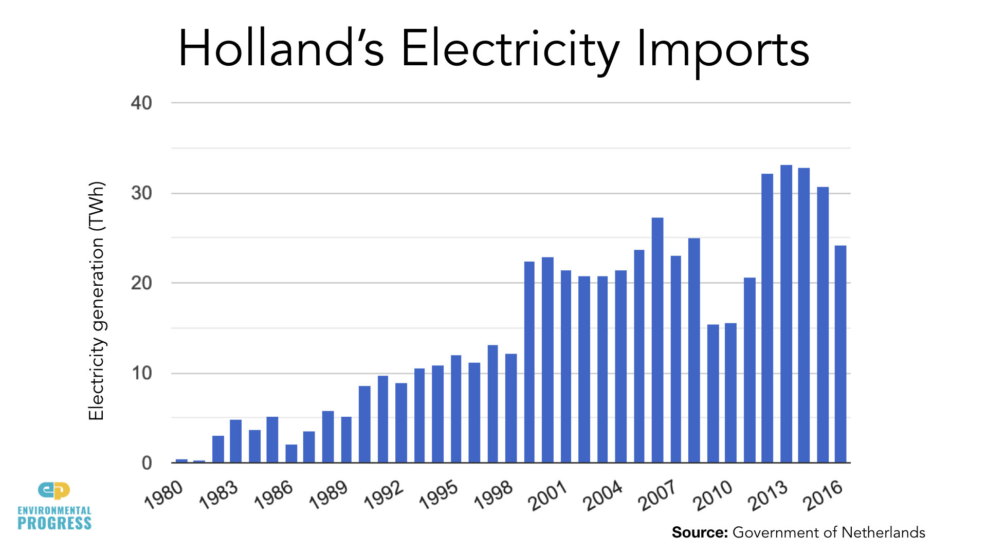 Netherlands ENERGY Data.006.jpeg