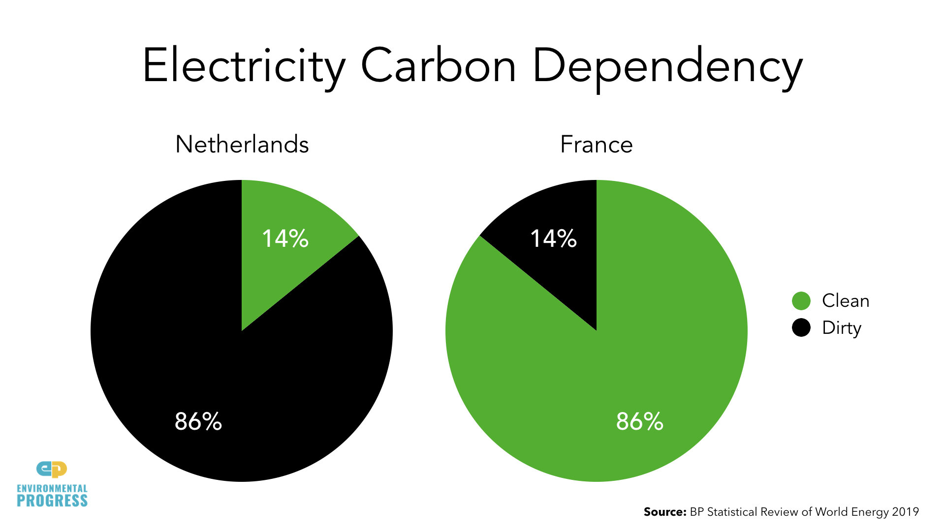 Netherlands ENERGY Data.005.jpeg