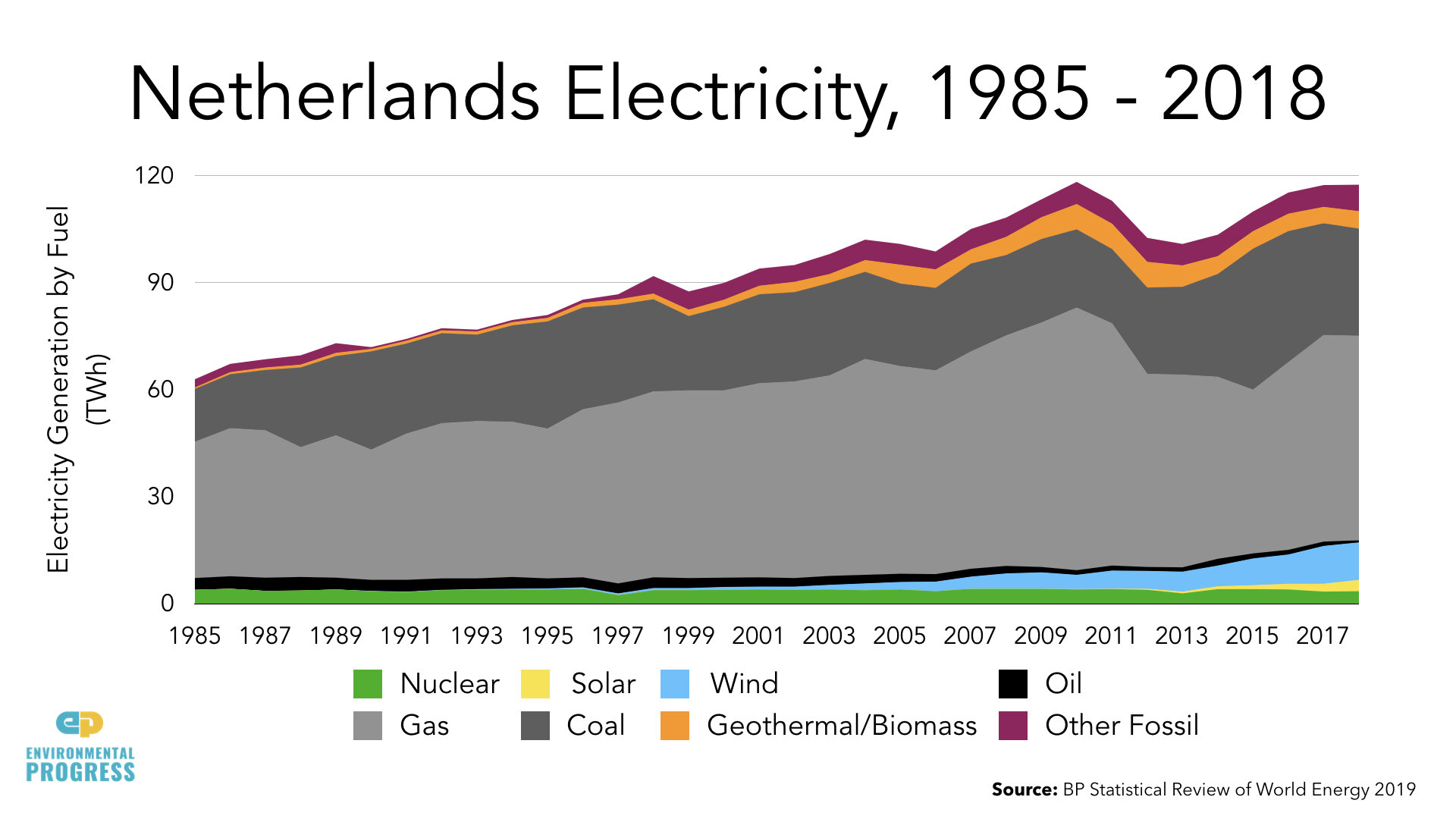 Netherlands ENERGY Data.004.jpeg
