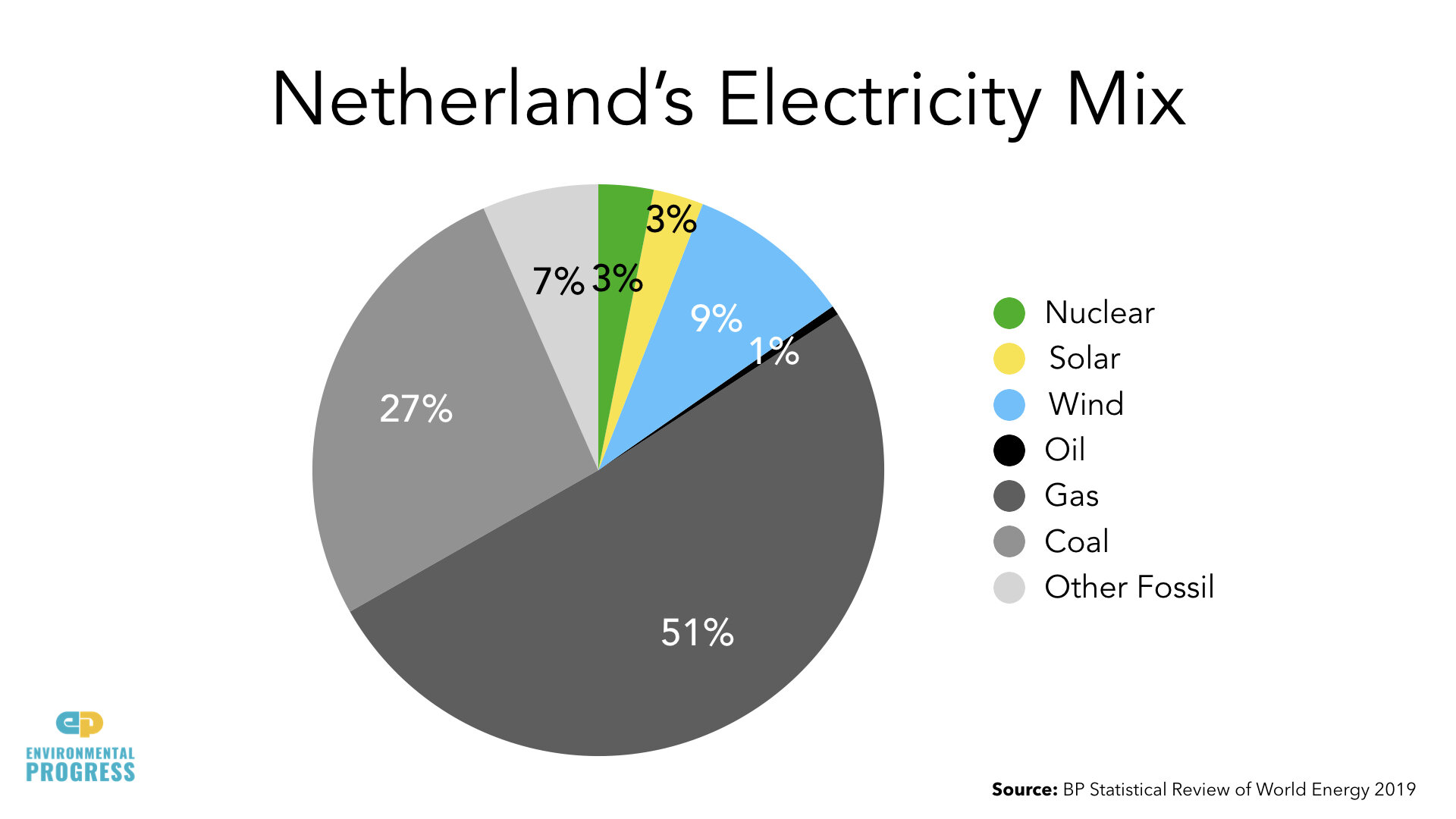 Netherlands ENERGY Data.002.jpeg