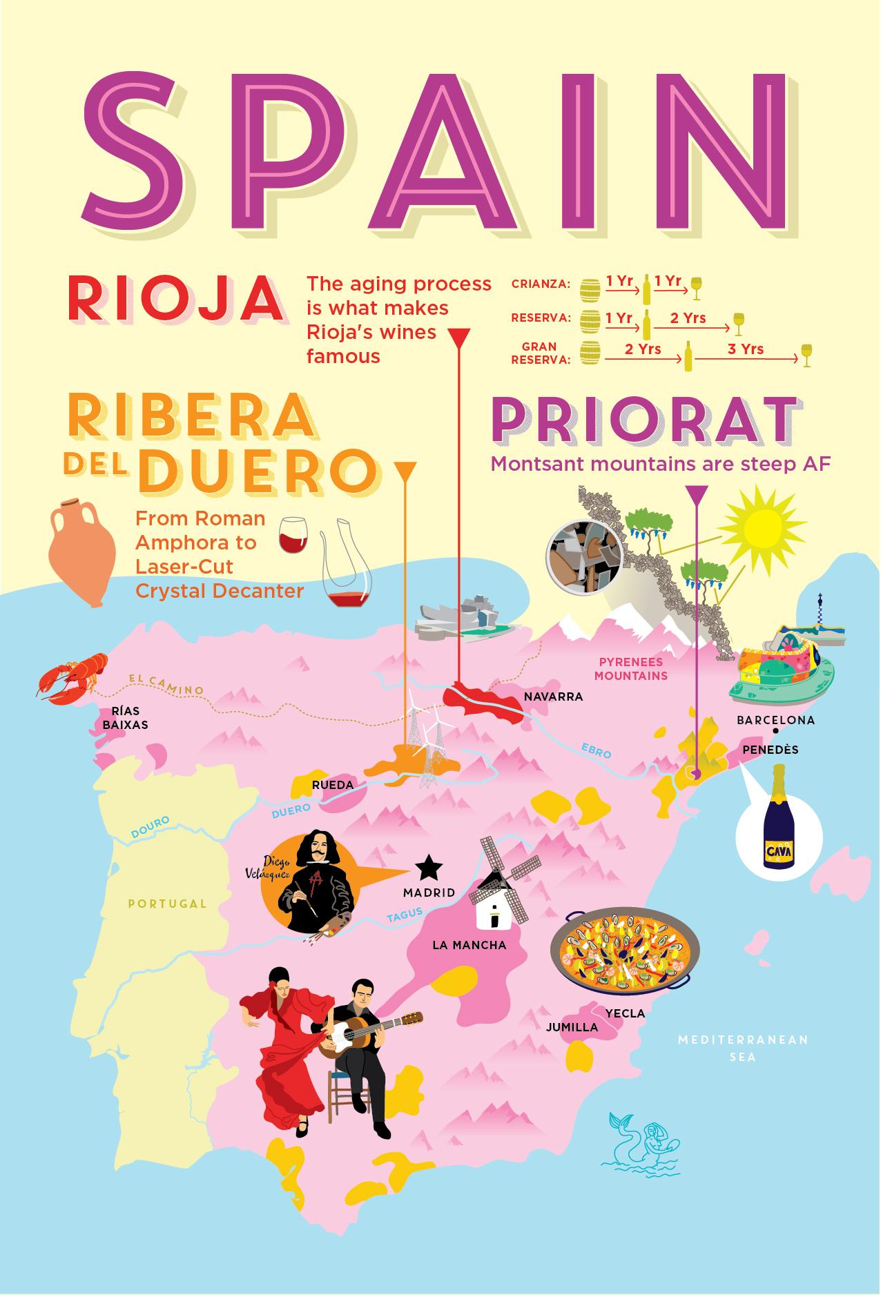 SaraArgue-Spain-Wine-Map.jpg
