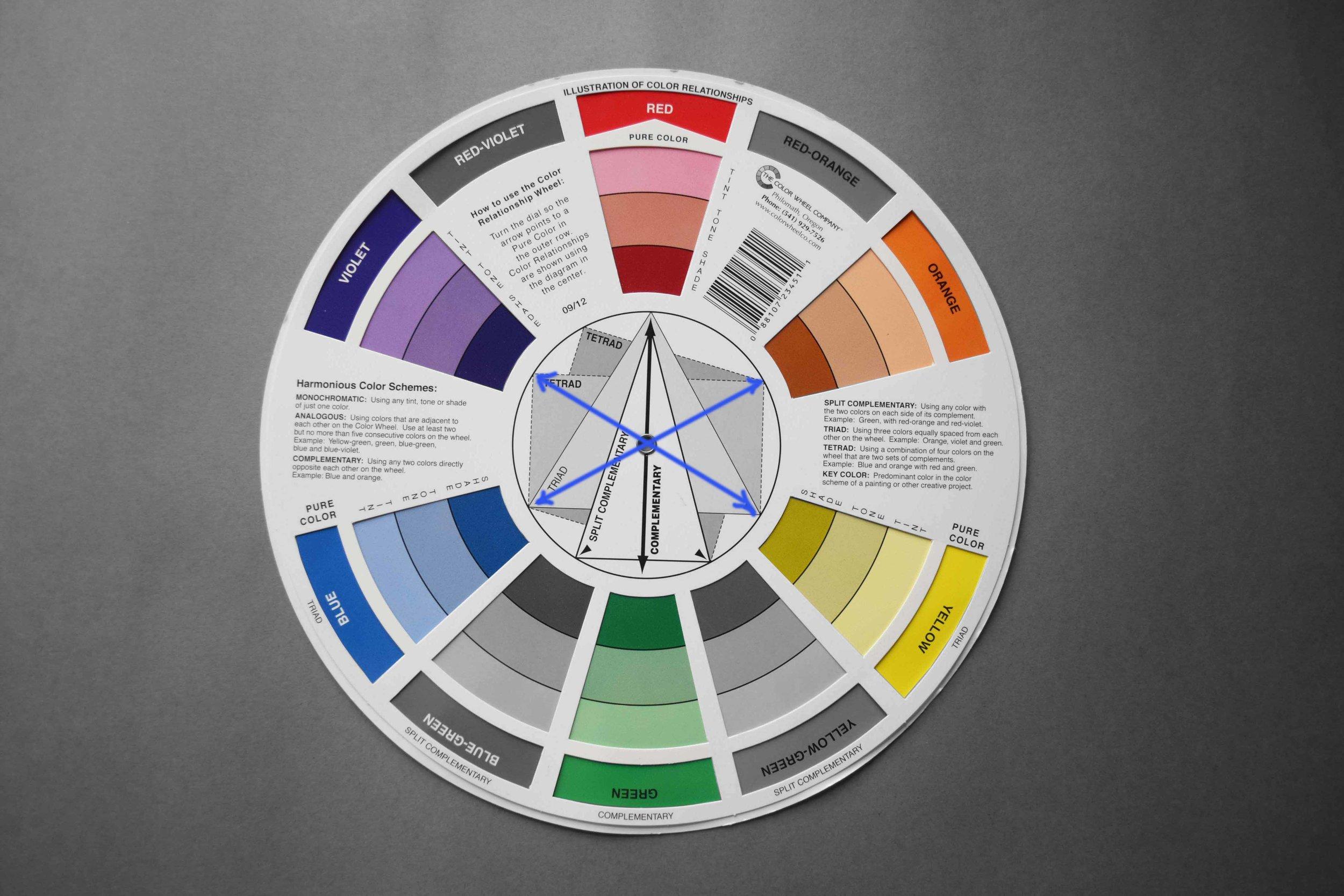 Colour wheel_Complementary Colours_©Detail Movement