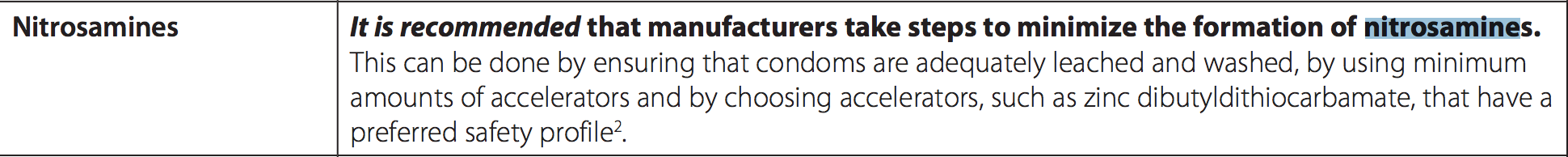 "Source: ""Male Latex Condom: Specification, Pre-qualification and Guidelines for Procurement,"" World Health Organization, 2010"