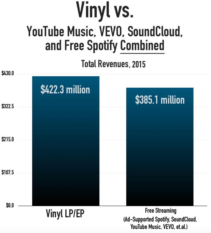 Fuente: Digital Music News