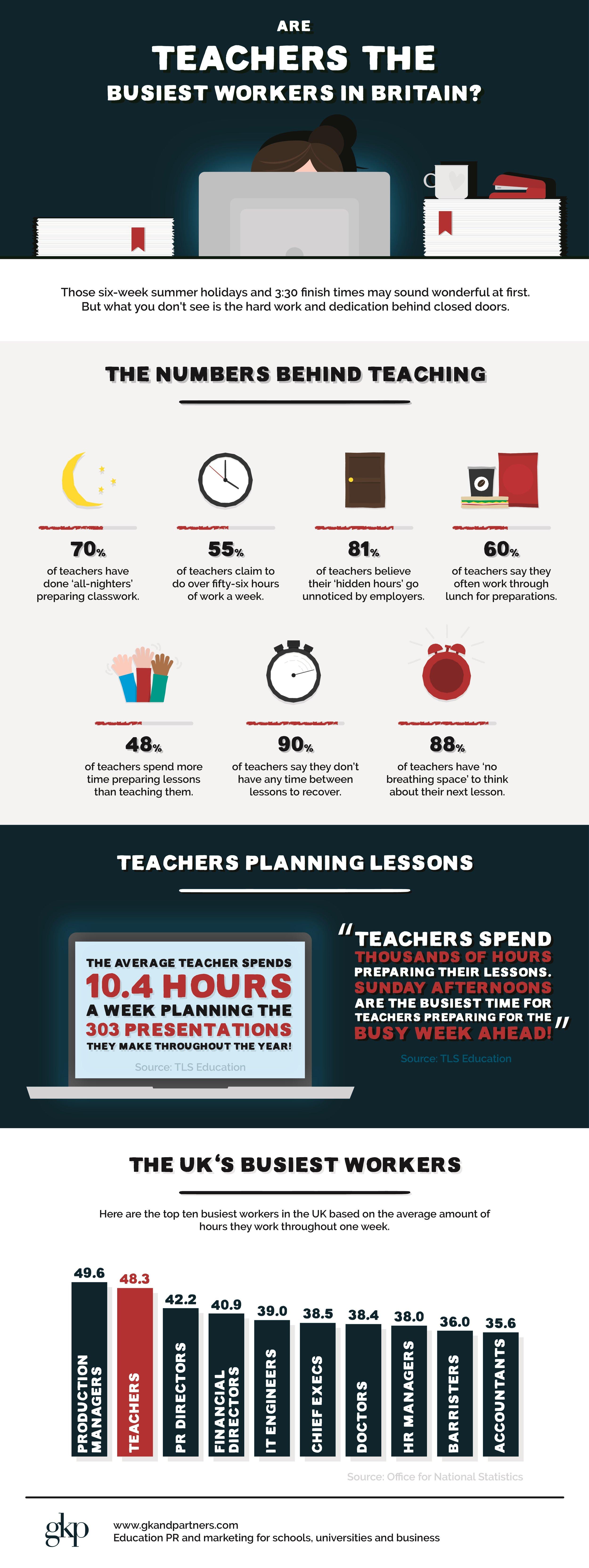 Busy Teachers Infographic Education PR