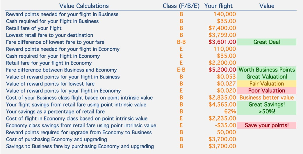 example of calculation results