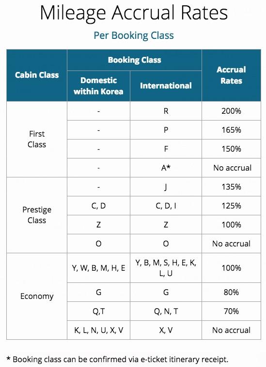 KE Earn Booking Code .jpg