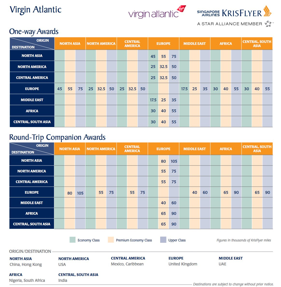 SQKF Partner Virgin Atlantic Chart 8-17.jpg