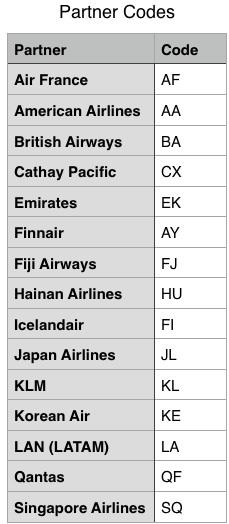 AK Partner Codes 12-17.jpg
