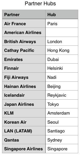 AK Partner Hubs 12-17.jpg