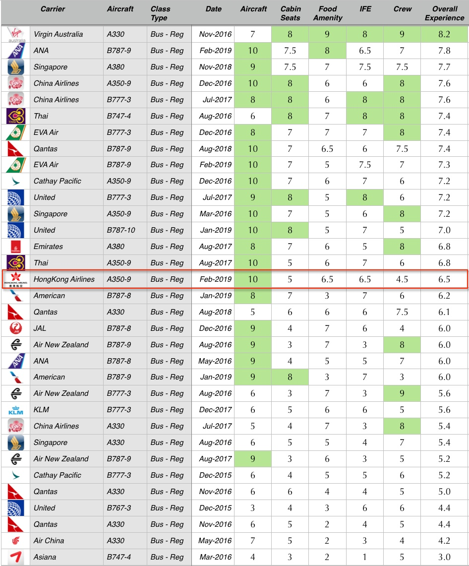 HX253 Ratings.jpg