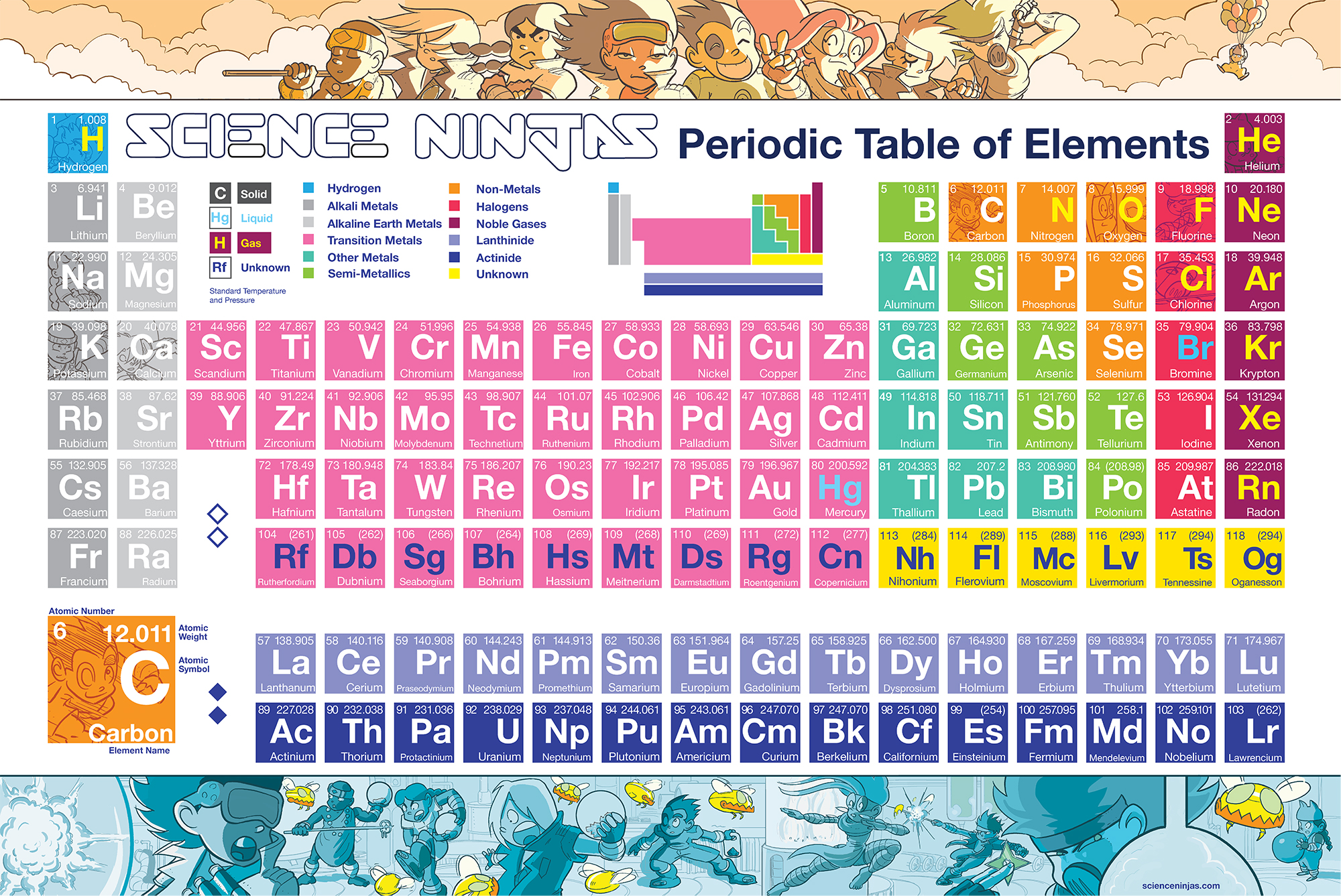 periodic-table_2nd-printing.jpg