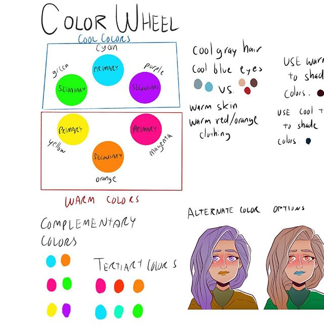Here's a color tutorial/color theory/color test thing I made a while ago and never posted! I'm posting it now because I just found it and really liked the drawing and also hoped it might be helpful for some people! 😅  ________________________________________ #illustration #cartoonillustration #cartoons #cartoonist #comic #comics #drawing #sketch #art #artist #digitalart #digitaldrawing #procreate #ipadpro #portrait #color #ipadartist #artistoninstagram #procreateapp #colortheory #drawingtutorial #drawingtips #arttips #paintingtips #drawinghelp #arttutorial #arthelp