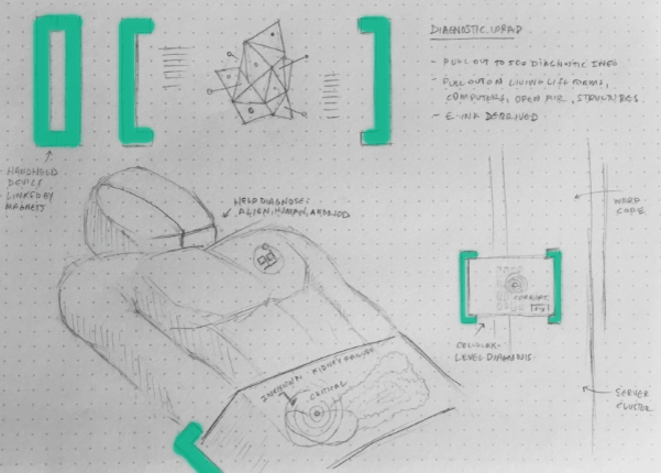 "A sketch of how the Diagnostic Wrap could function in terms of assessing the health of an ""alien, human or android"". (Image: HPE)"