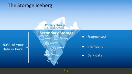 storage-iceberg.png