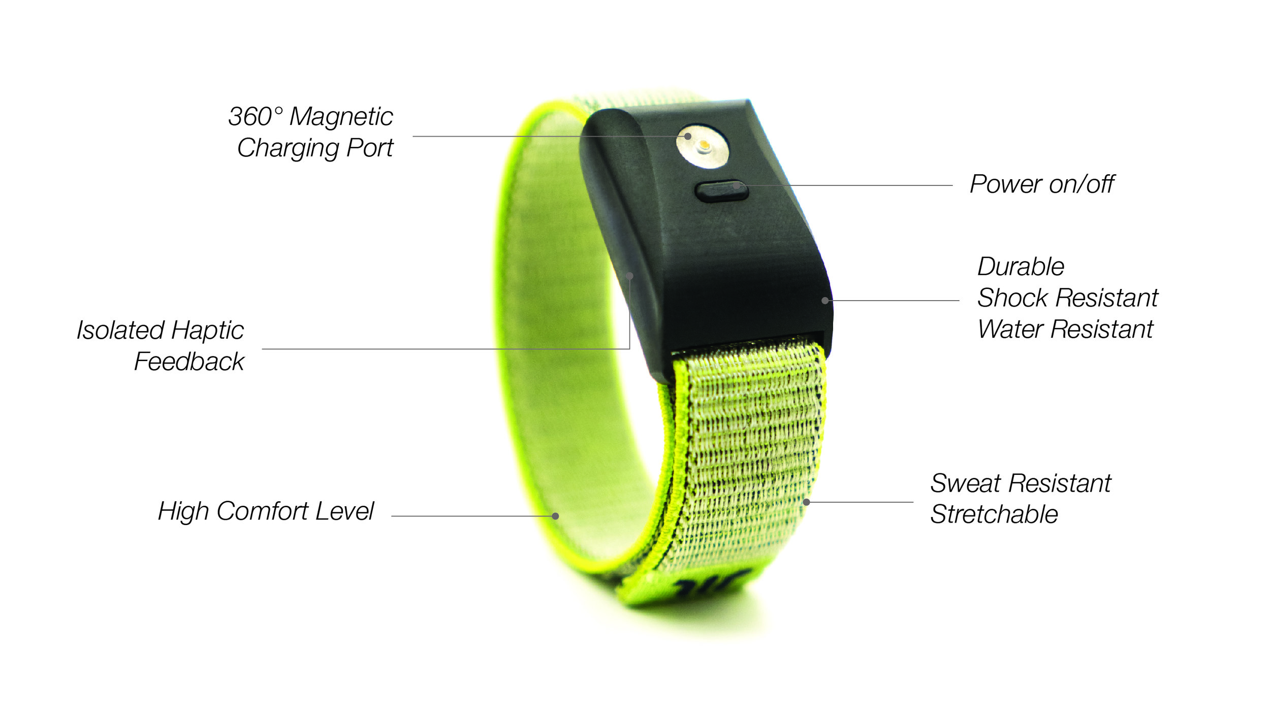 Wayband labelled with its features: Isolated Haptic Feedback, 360 Magnetic CHarging Port, Durable, Shock Resistant, Water Resistant with Stretchable band that is sweat resistant