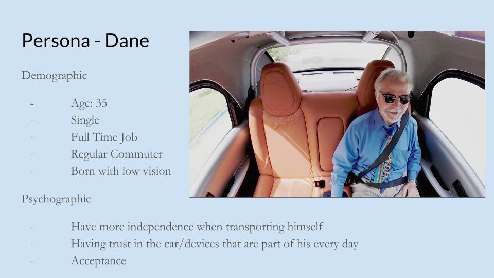 Self Driving Car - Team Driving Blind-6.jpg