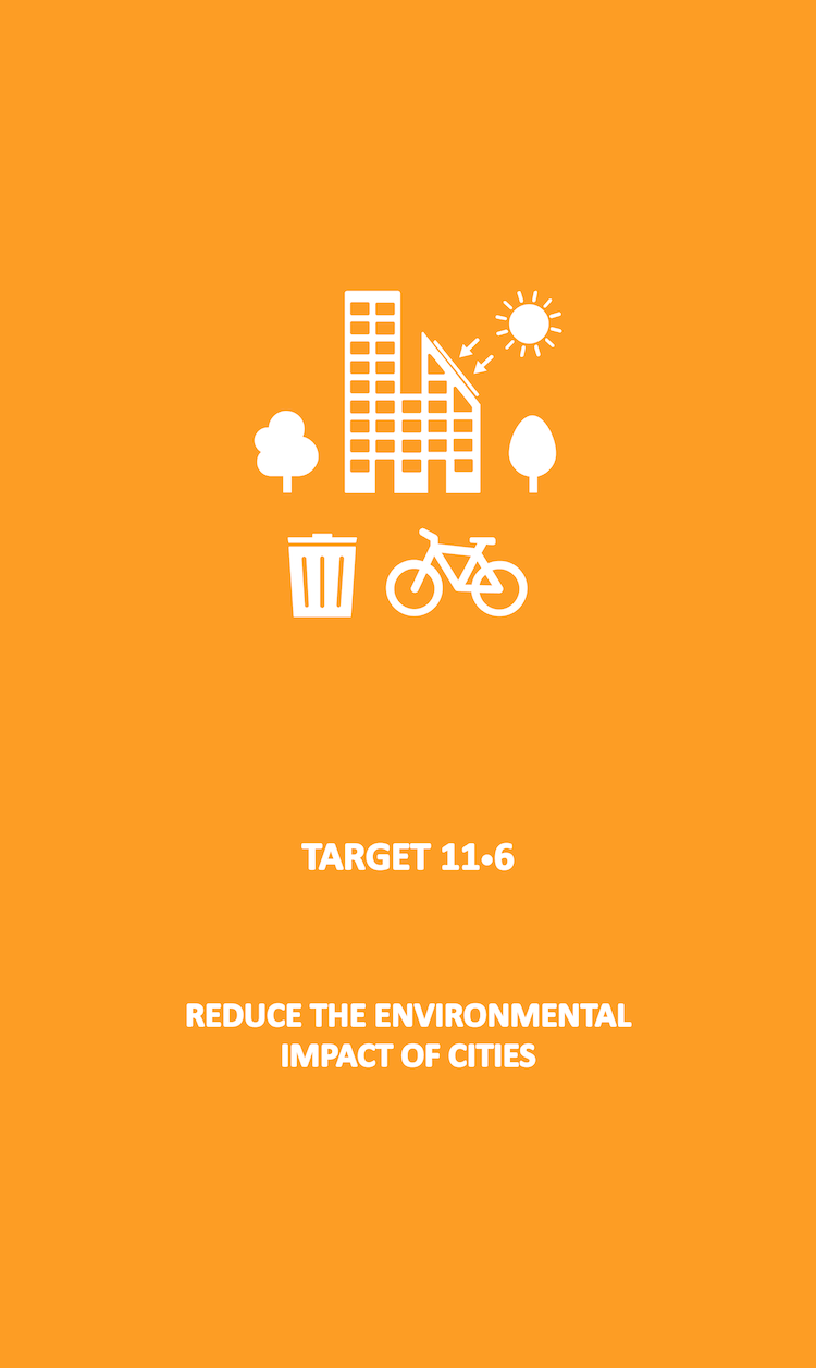 By 2030, reduce the adverse per capita environmental impact of cities, including by paying special attention to air quality and municipal and other waste management.