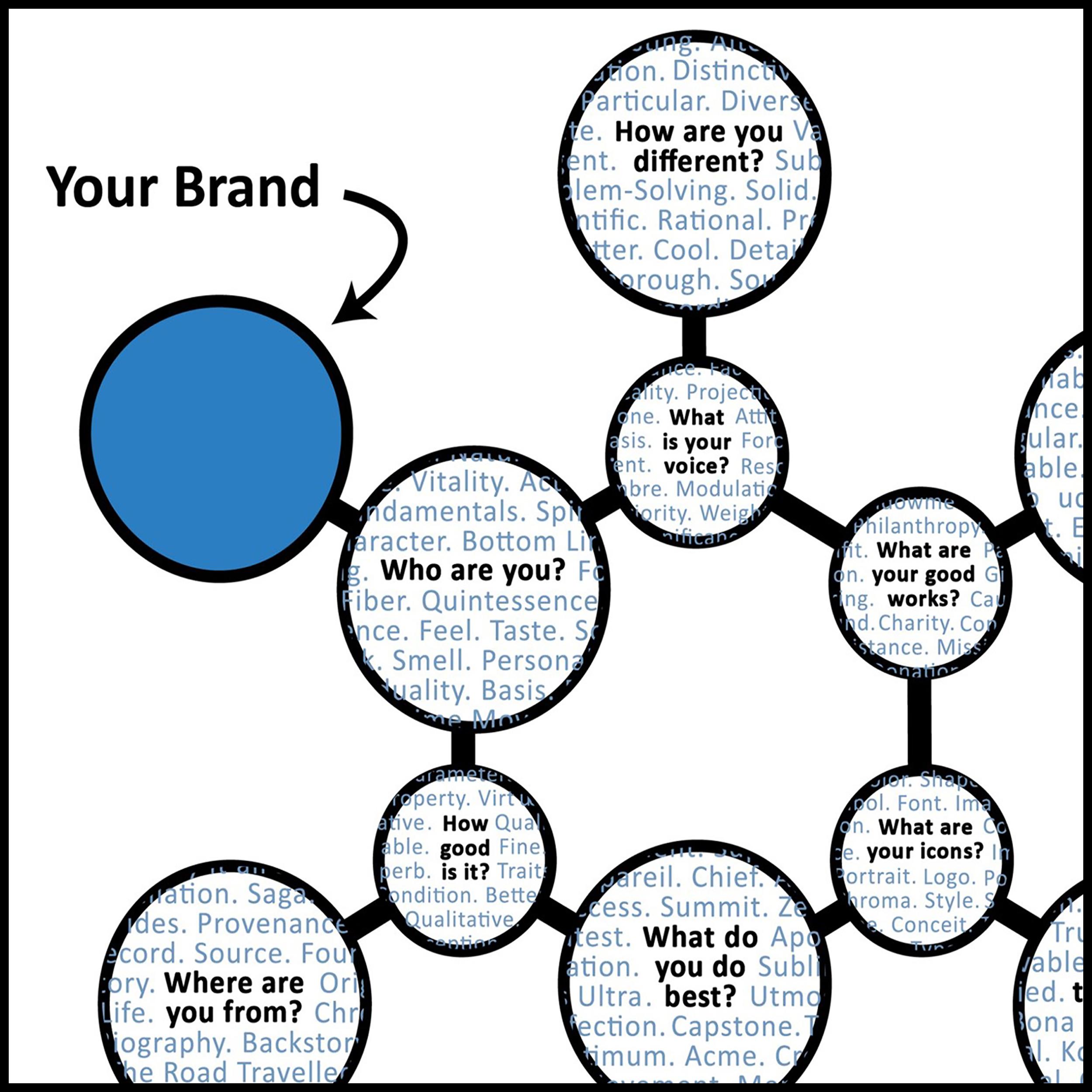 Brand 1.jpg
