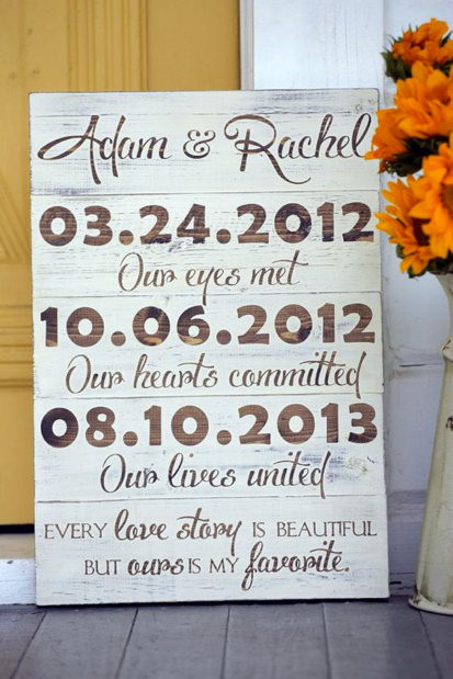 Important Date Signage - $45