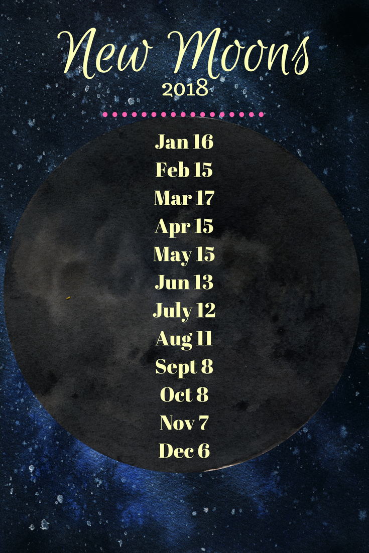 New Moons.png