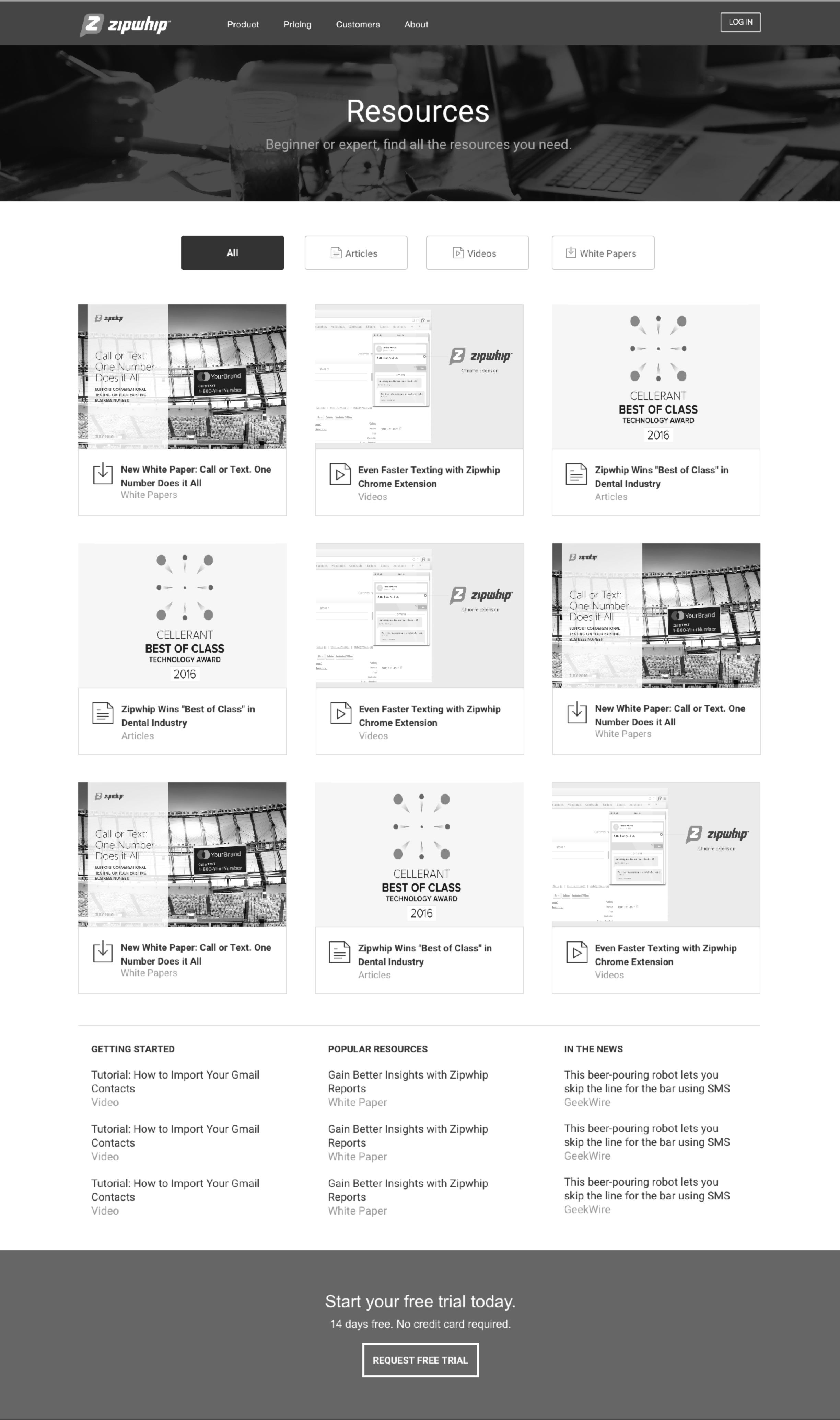 Resources - Index View