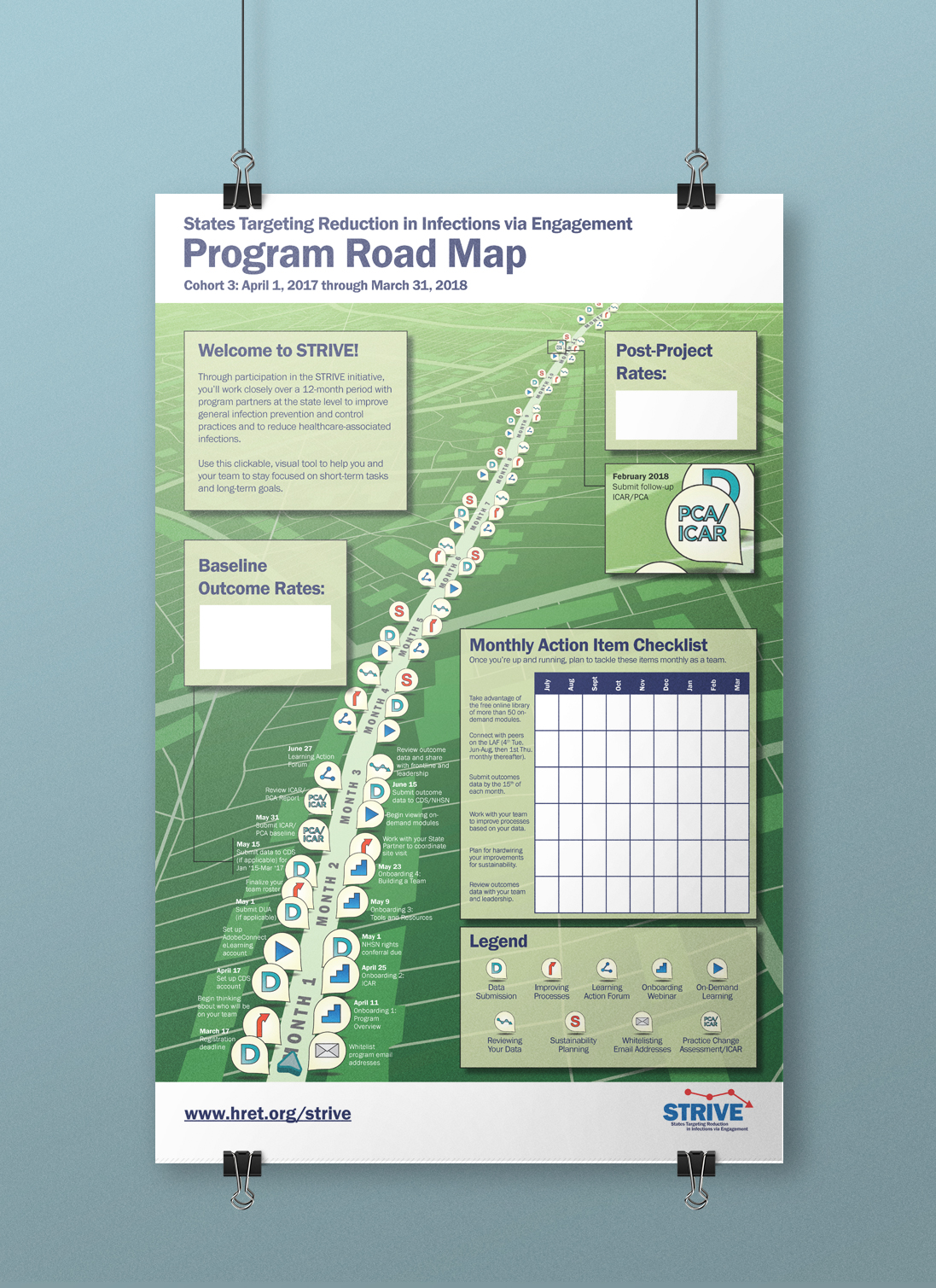 STRIVE Program Road Map